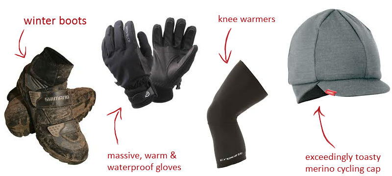 Cycle Commuting Gear
